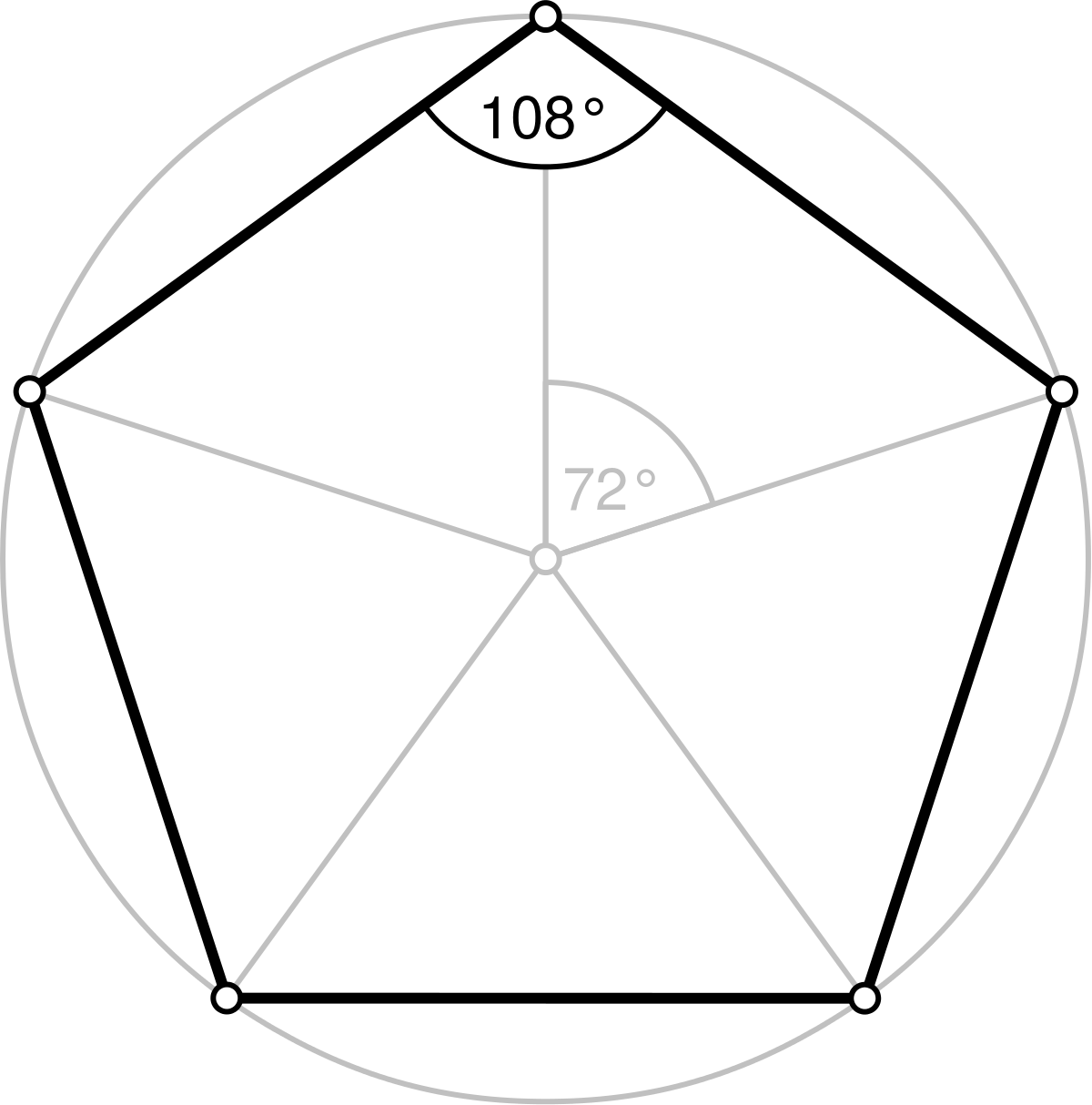 Drawing pentagons. Pentagon wikipedia