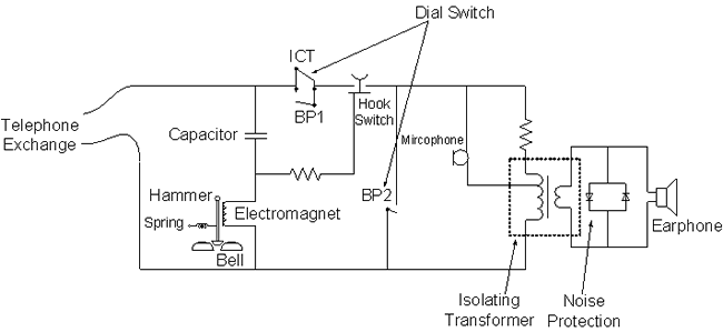 Drawing phone telephone receiver. Decadic pulse and dtmf