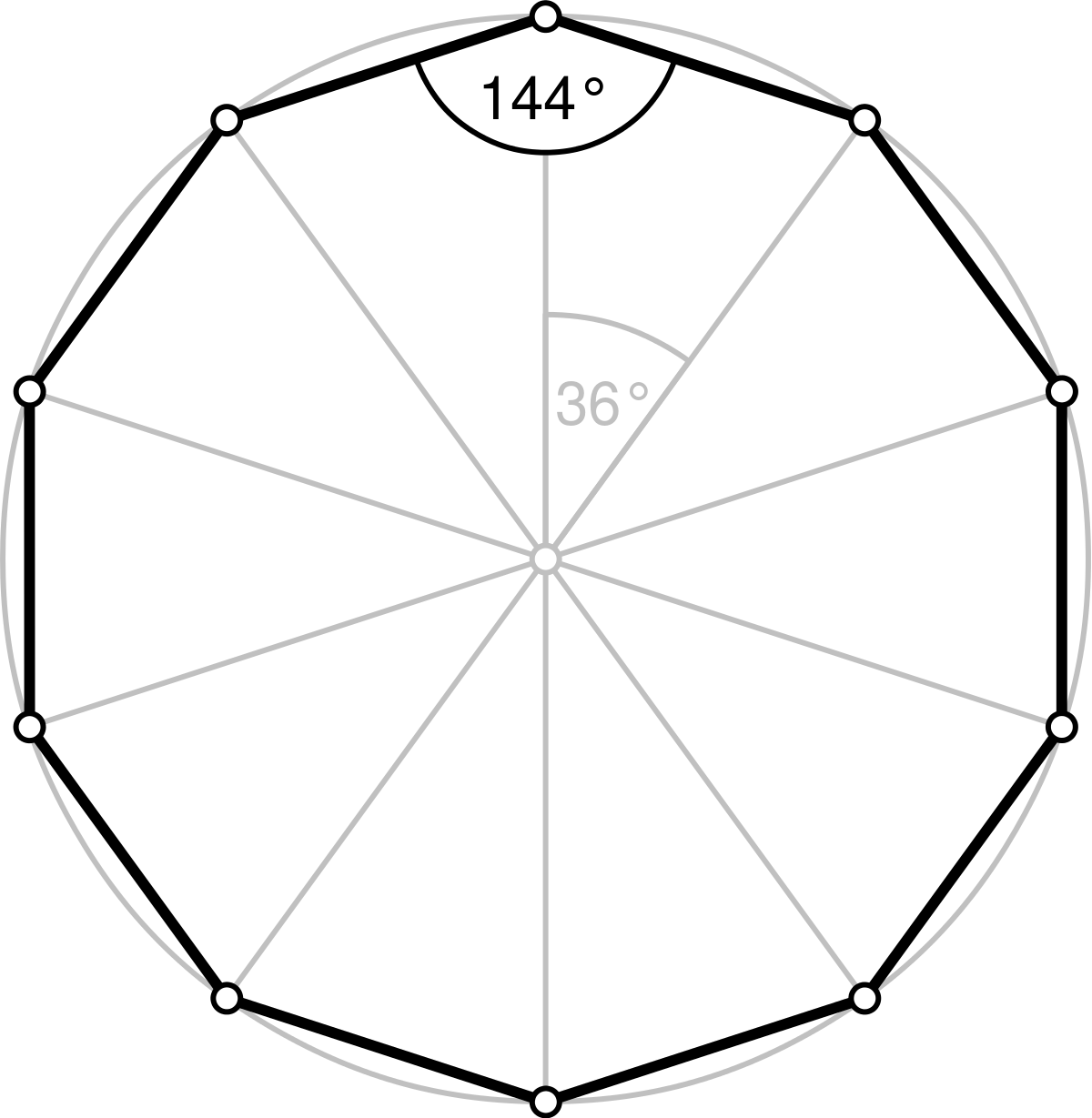 Polygons drawing easy. Decagon wikipedia
