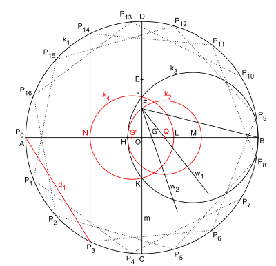 Drawing polygon compass. Heptadecagon wikipedia in principle