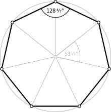 Drawing polygon heptagon