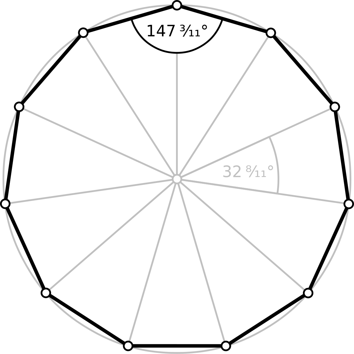 Hendecagon wikipedia . Polygons drawing easy transparent