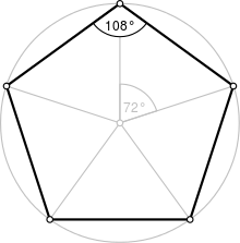 Drawing polygons perfect. Pentagon wikipedia