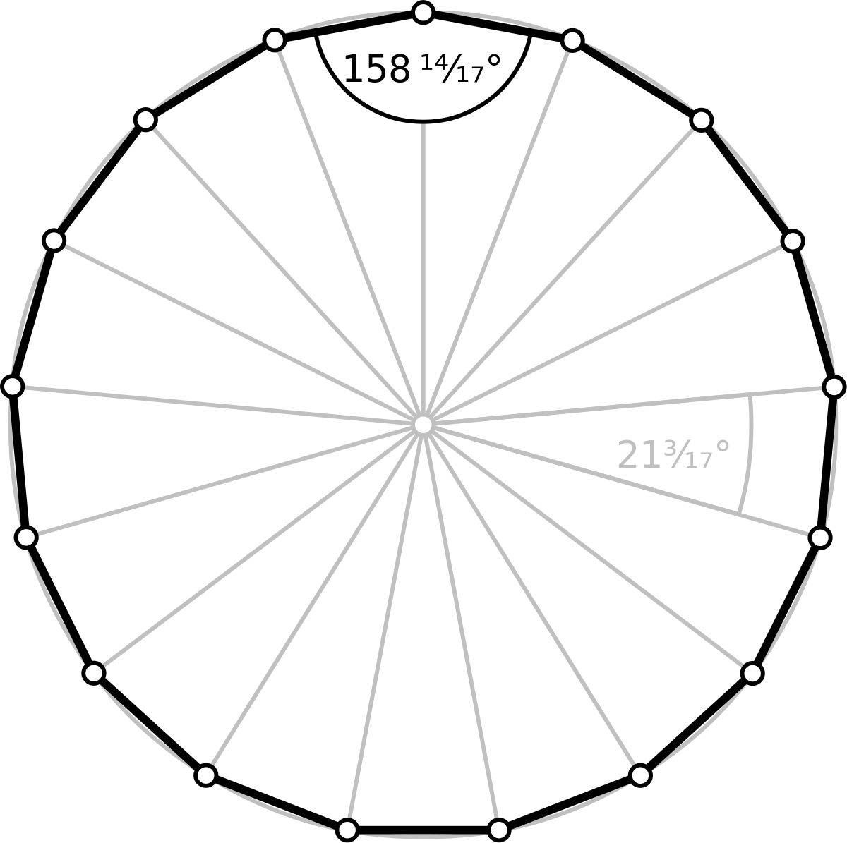 Drawing polygons 50 side. Heptadecagon wikipedia