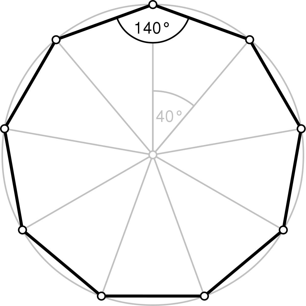 Drawing polygons 50 side. Nonagon wikipedia