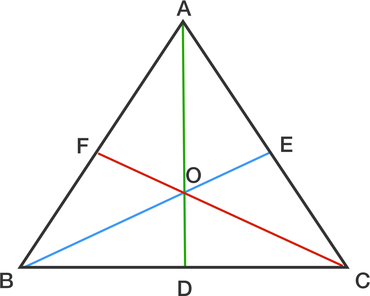 Vector triangles three. Properties of equilateral brilliant