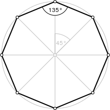 Drawing polygons hexagon shape. Octagon wikipedia regular polygon