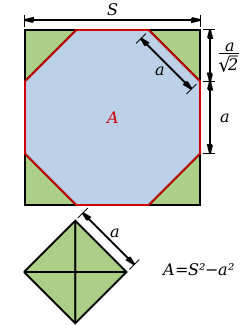 Octagon transparent equilateral. Wikipedia the area of