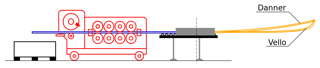 Drawing processes tube. Glass wikiwand production line