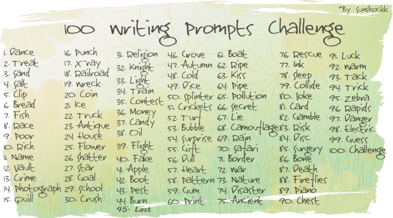 Drawing promps. Writing prompts challenge