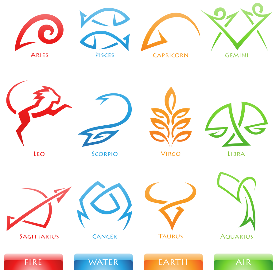 Drawing promps zodiac sign. Signs characteristic traits