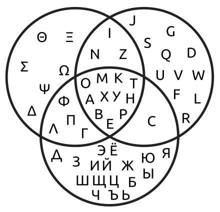 Drawing pronunciation definition. Intersection set theory wikiwand