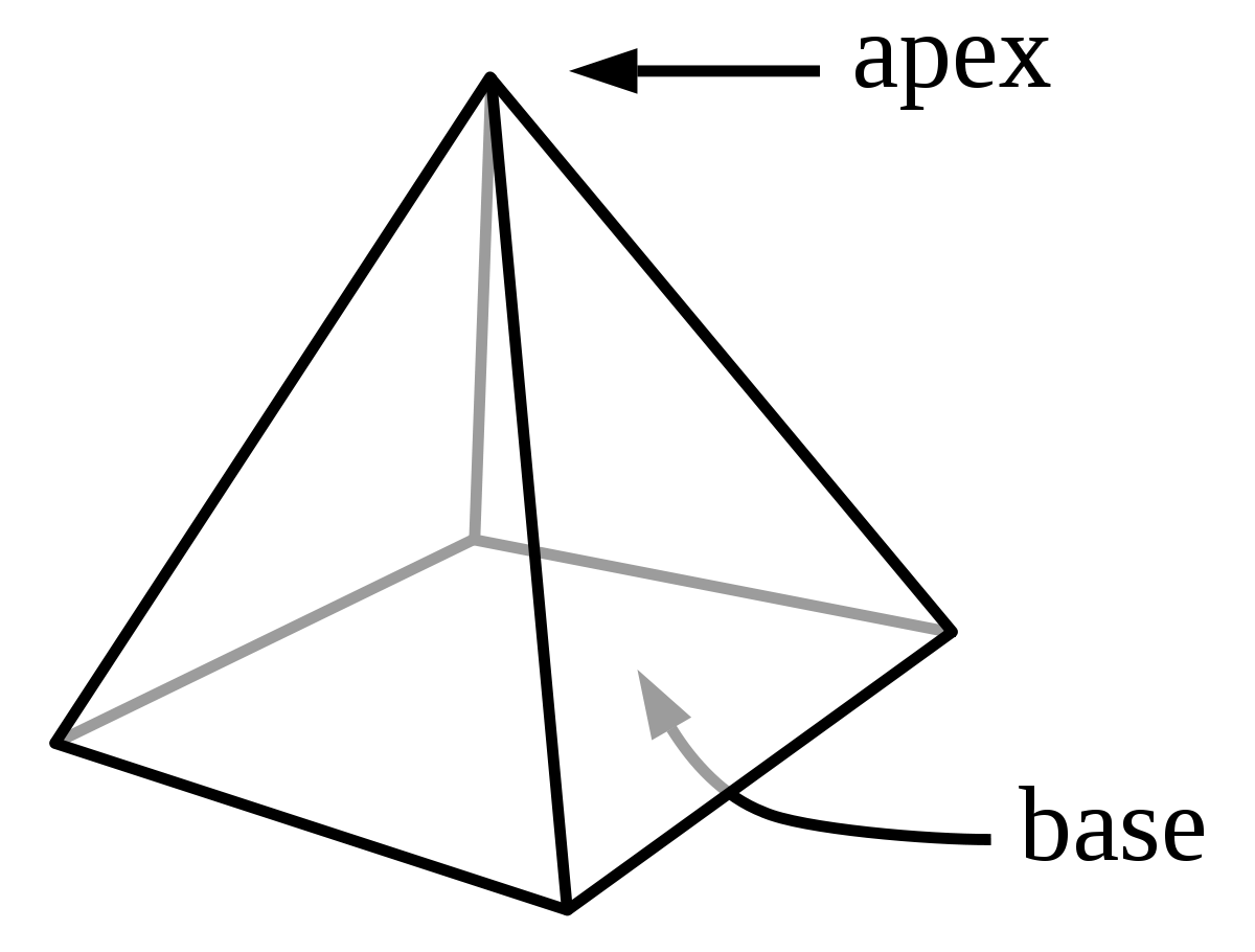 transparent pyramid rectangular