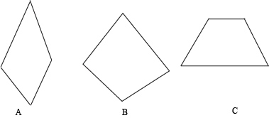 Drawing quadrilaterals. Cyclic the easiest way