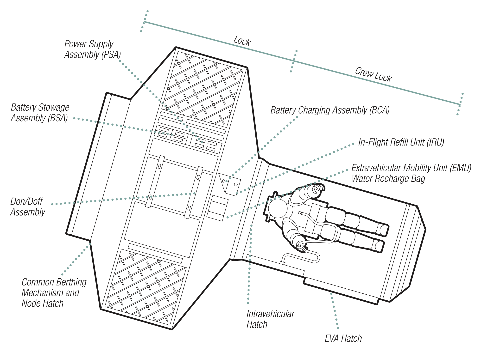 Drawing quest. File airlock svg wikimedia