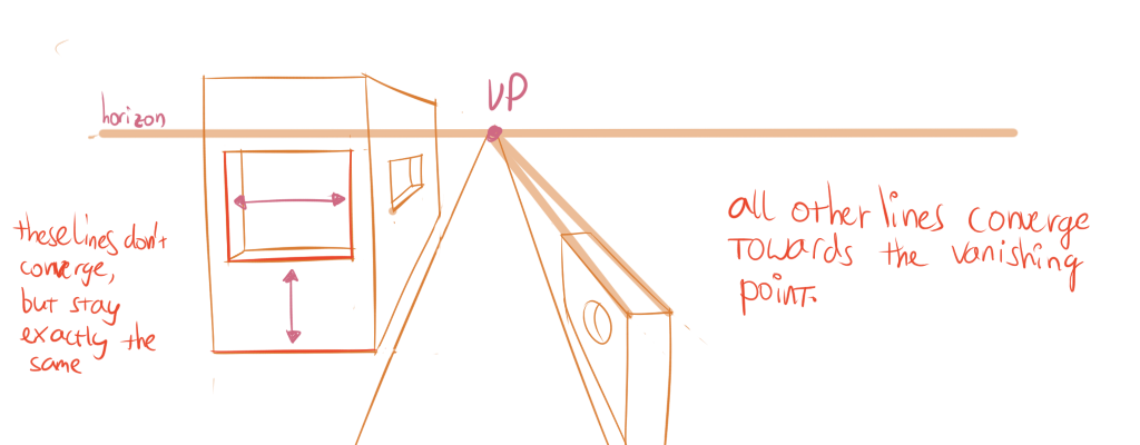 Drawing quiz perspective. Drawingperspectiveonepoint