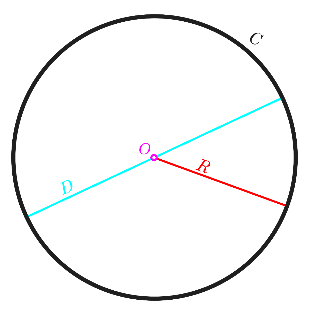 Drawing radius diameter. Wikipedia