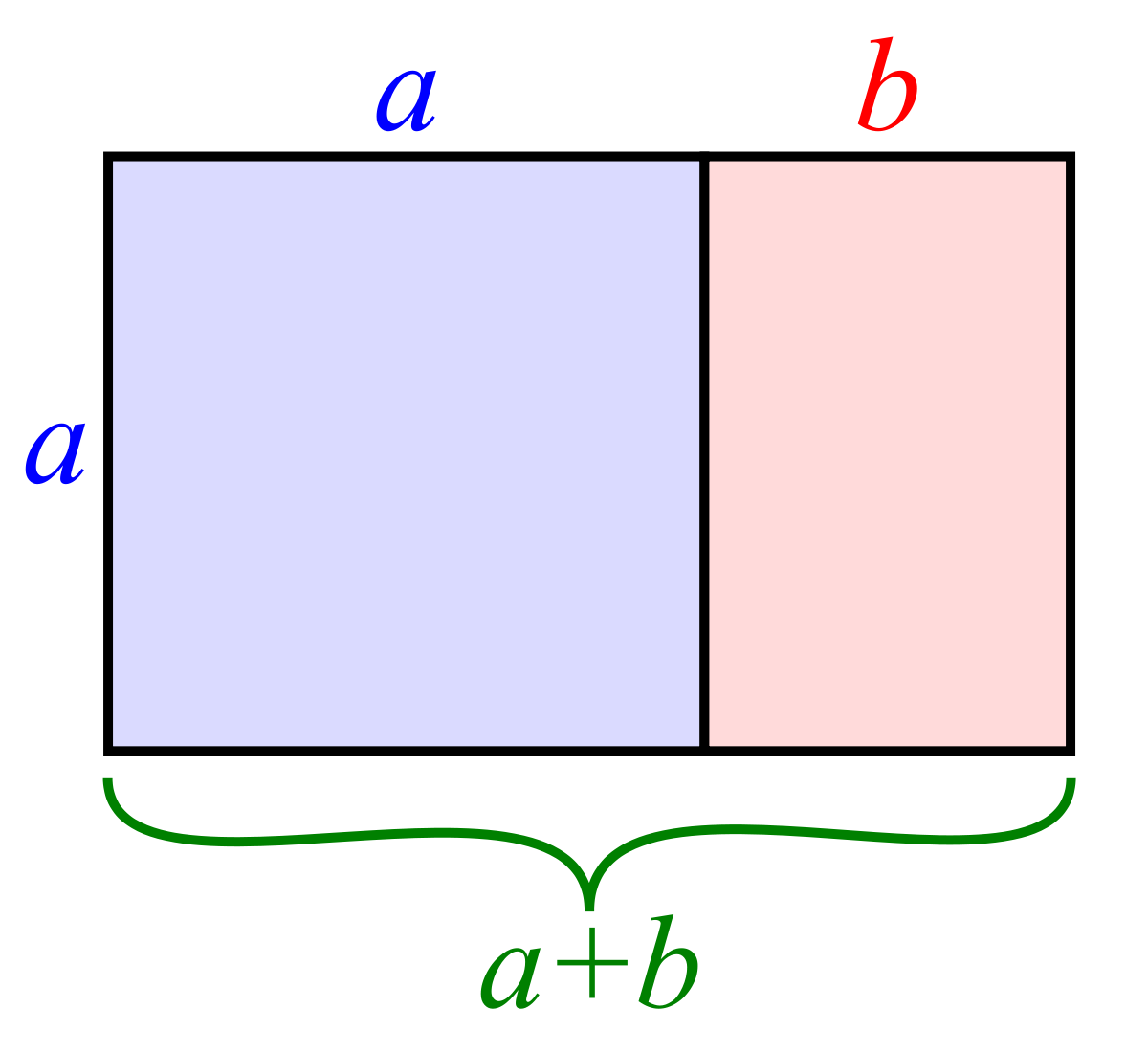 Drawing rectangles hollow. Golden rectangle wikipedia