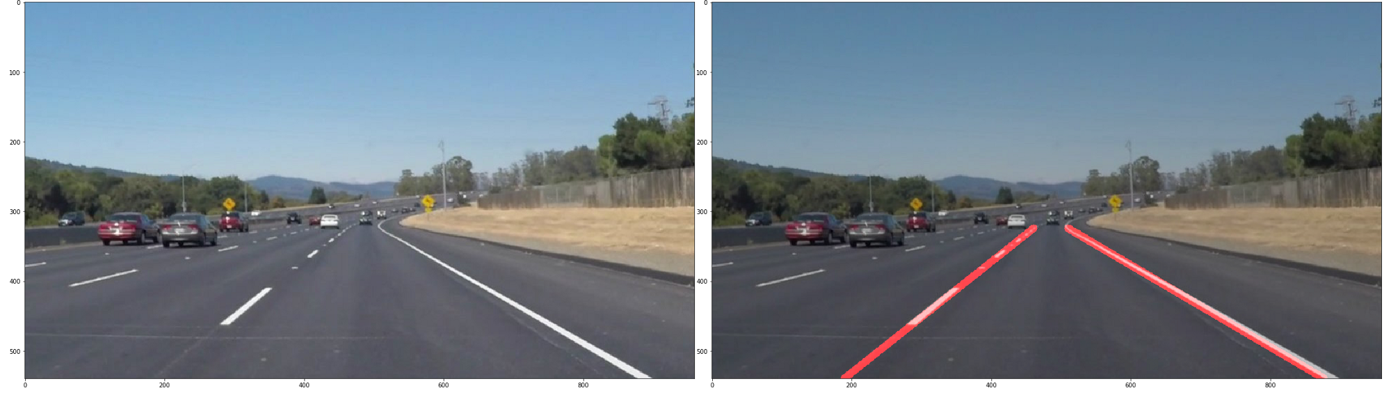 Drawing road horizontal. Simple lane detection with