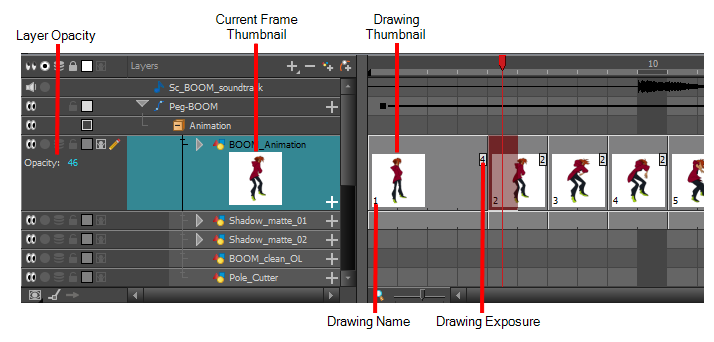 Harmony advanced documentation displaying. Timeline drawing picture transparent