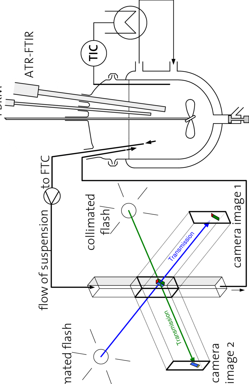 Drawing setup. Schematic of the measurement