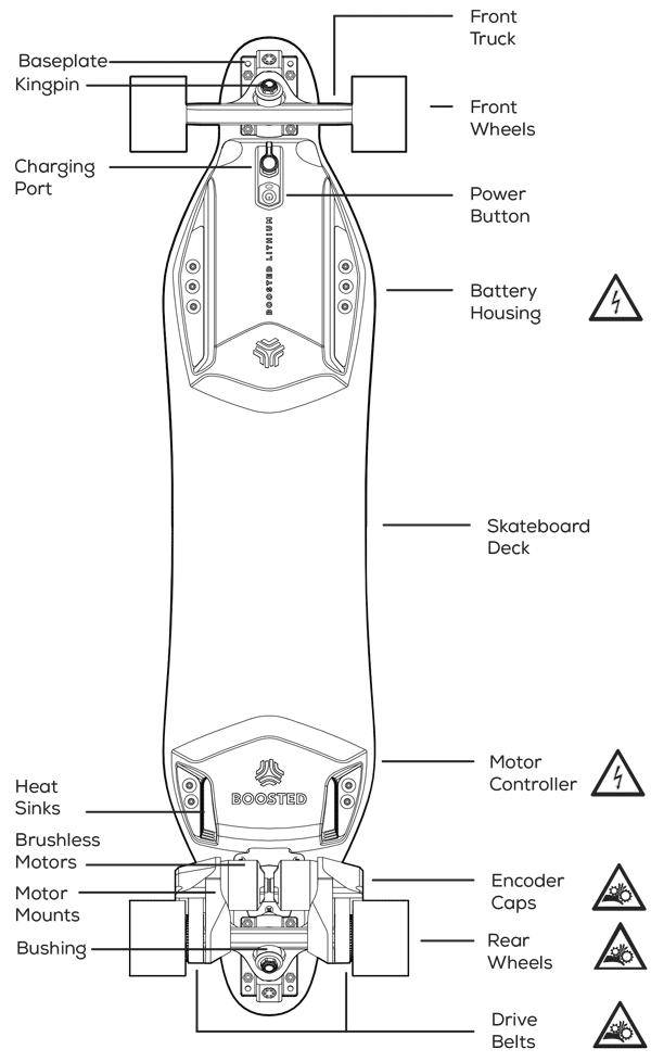 Electric skateboard diagram boostedboards. Longboard drawing clipart freeuse stock