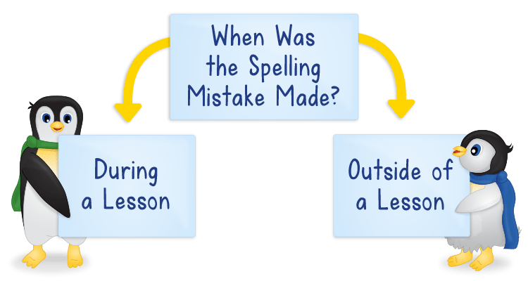 Drawing spelling mistake. How to handle mistakes