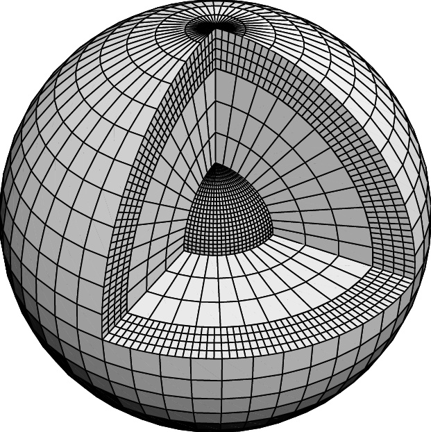 Drawing sphere core. The schematic structure of