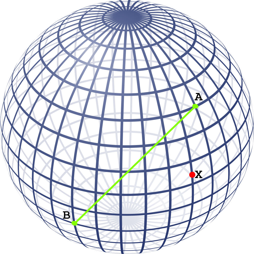 Drawing sphere lit. Analytic geometry how to