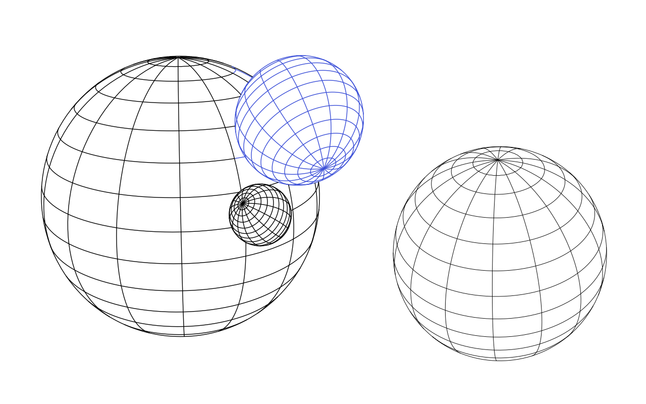 Drawing sphere core. How this earth can