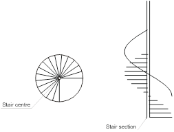 Drawing spiral. A staircase
