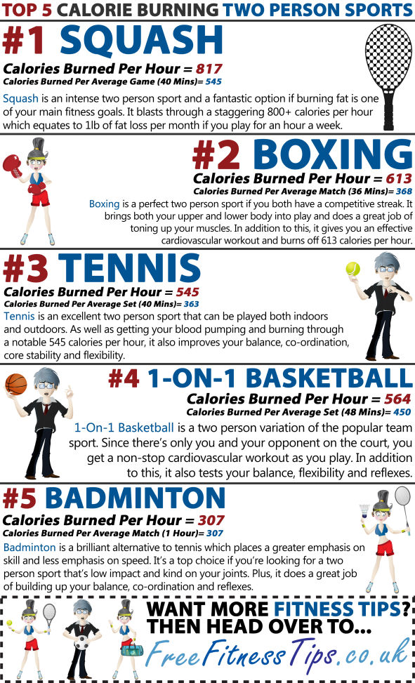 Drawing sports infographic. Top calorie burning two