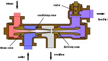Pump drawing layout. Injector wikipedia used in