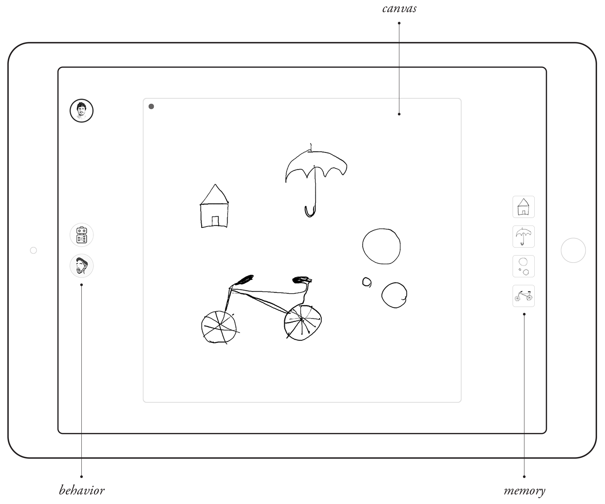Drawing computers simple. Suggestive among human and