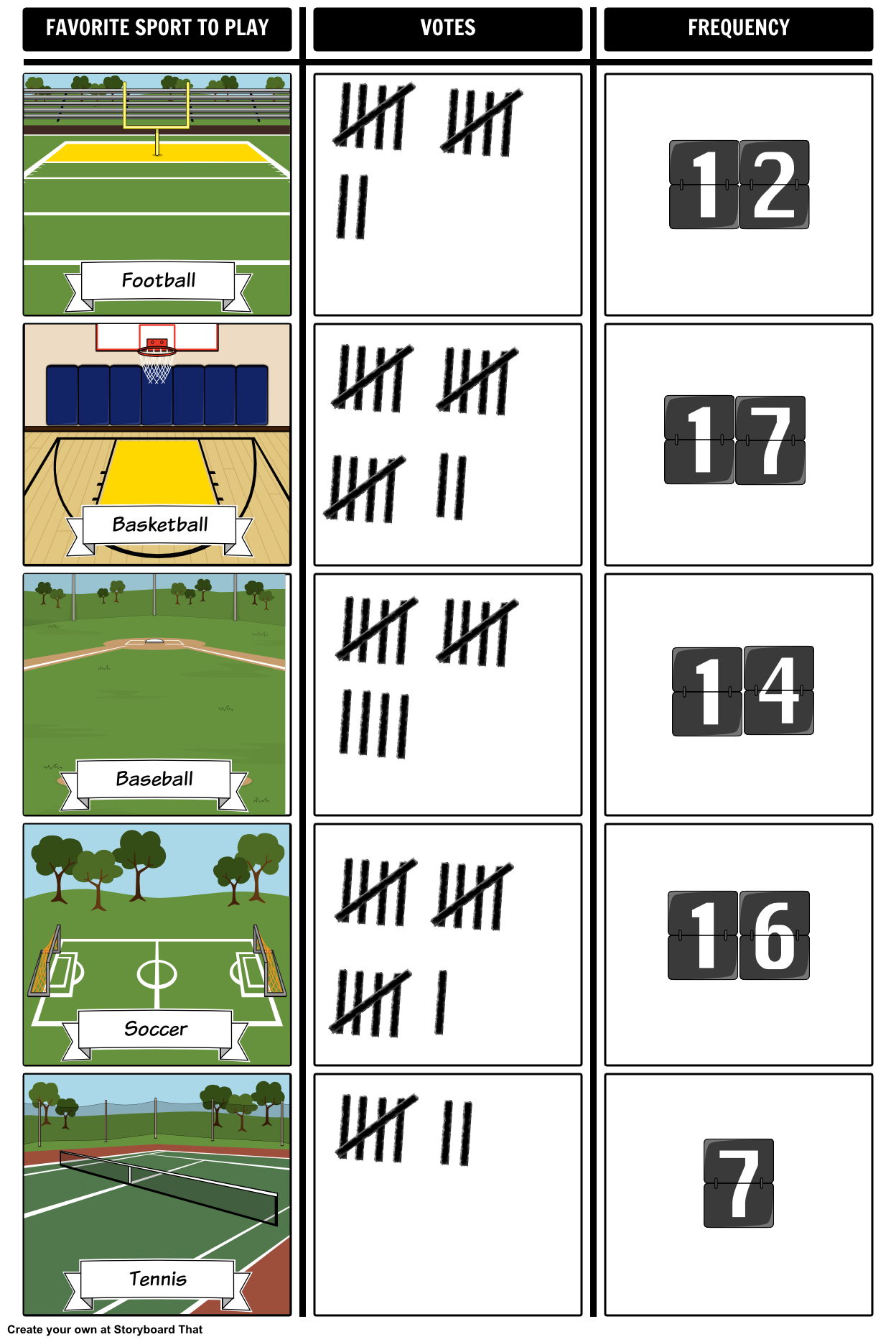 Drawing storyboard soccer. An example of a
