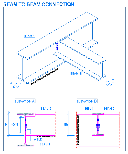 Drawing structure steel. Beam to connection pinterest