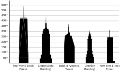 Drawing structures building nyc. Chrysler wikipedia height comparison