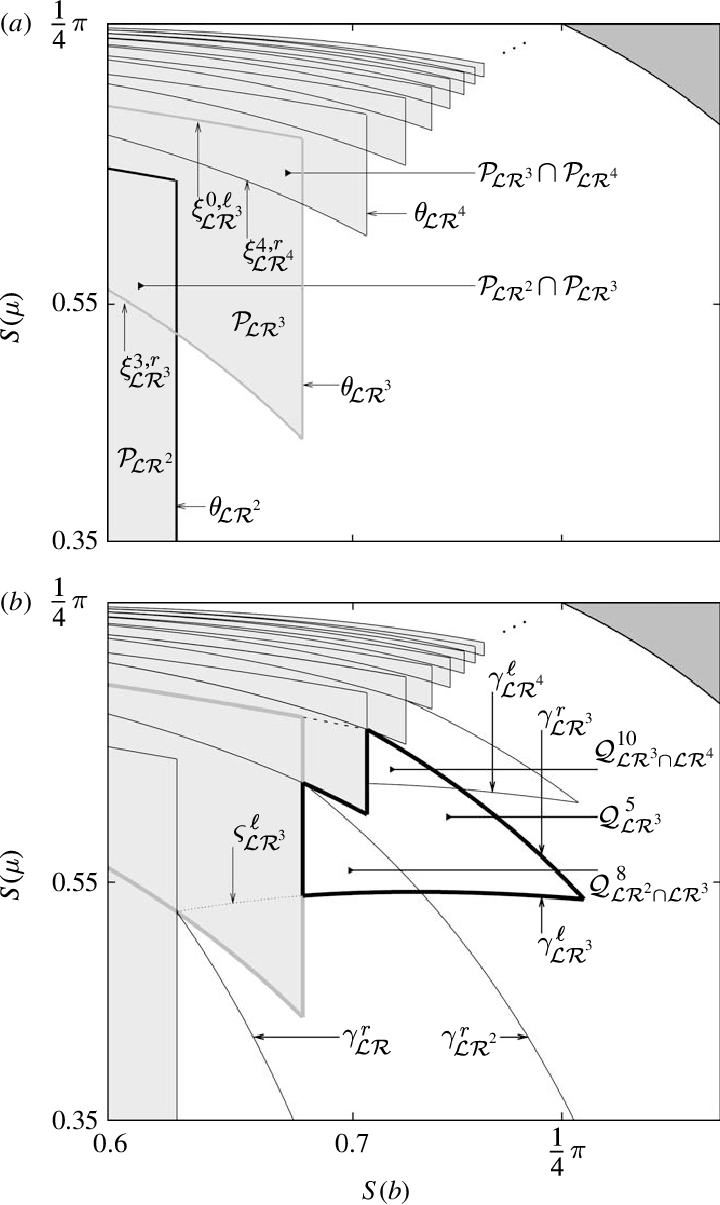 Drawing structures shading. Analytically calculated bifurcation in