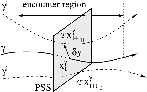 Drawing surface. Schematic of the encounter