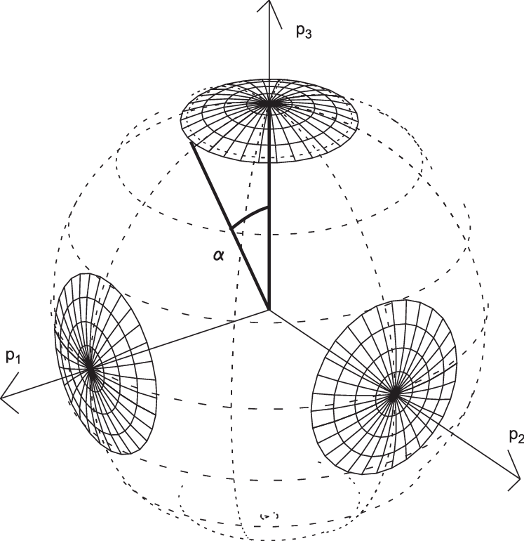 Drawing surfaces art. Nonzero constant probability of