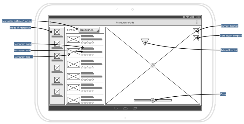 Drawing tab architecture. Android tablet wireframes