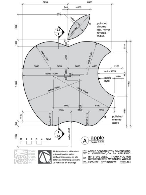 Drawing technology techno. Dig image apple d