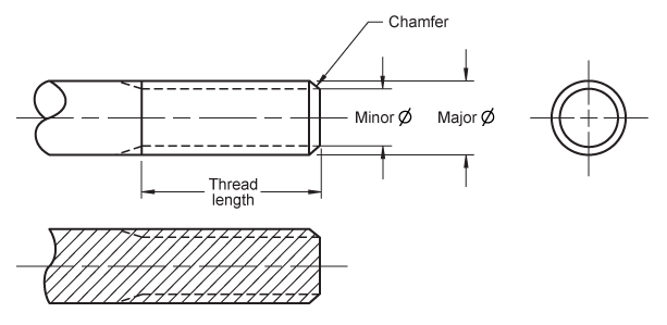 Manufacturing drawing eng. Screw threads simplified representation