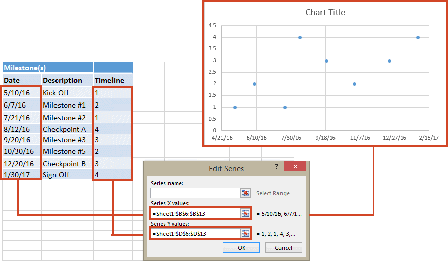 Drawing timeline colorful. Office excel how to