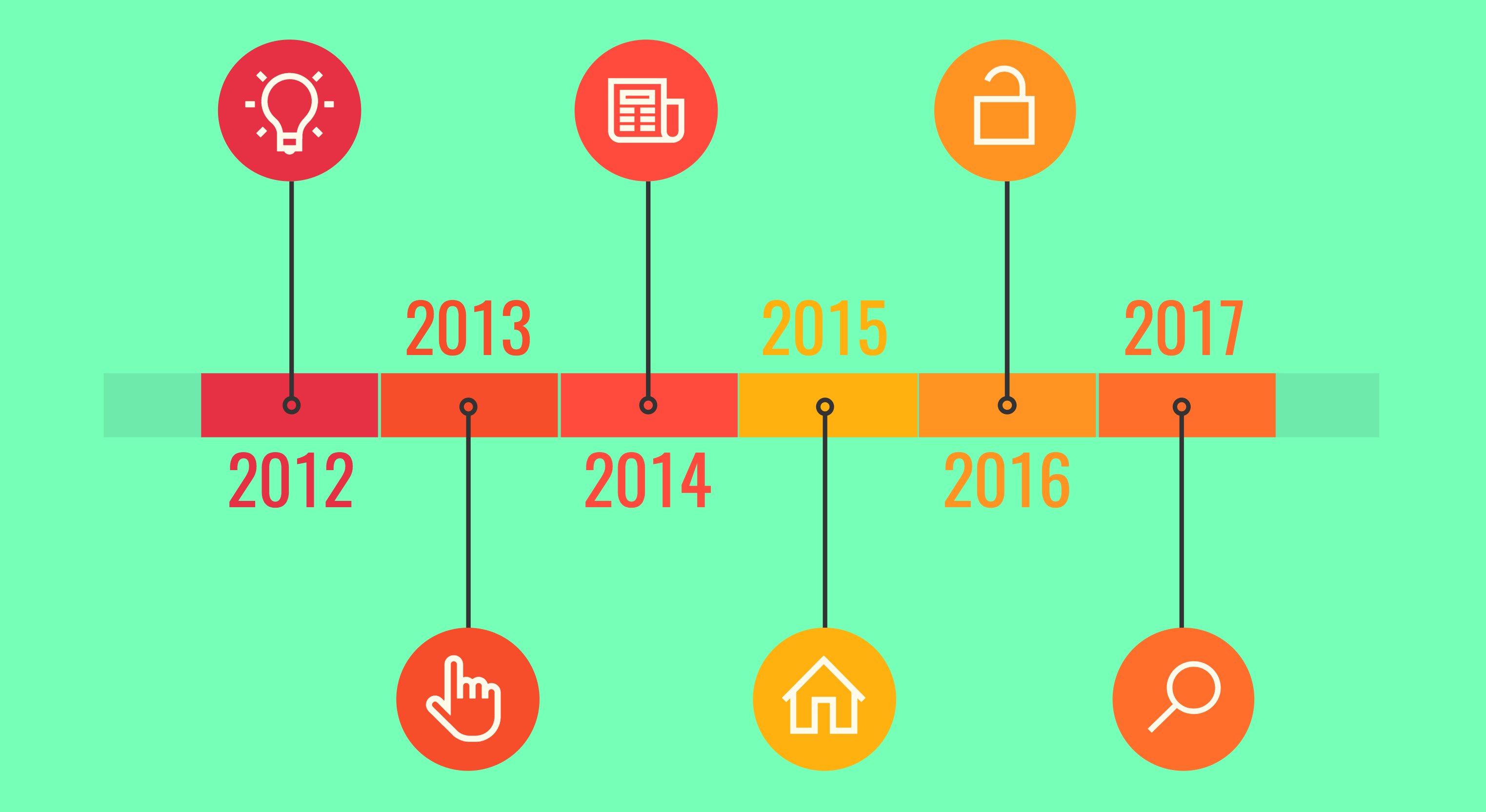 Drawing timeline creative. Template examples and