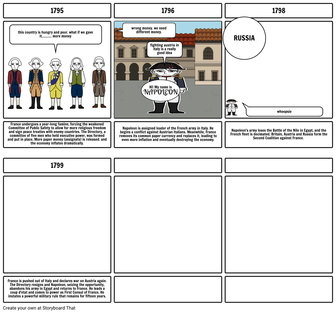 Drawing timeline famine. French revolution storyboard by