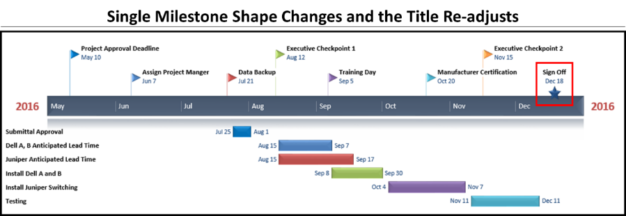 Drawing timelines gantt chart. Office image collections design