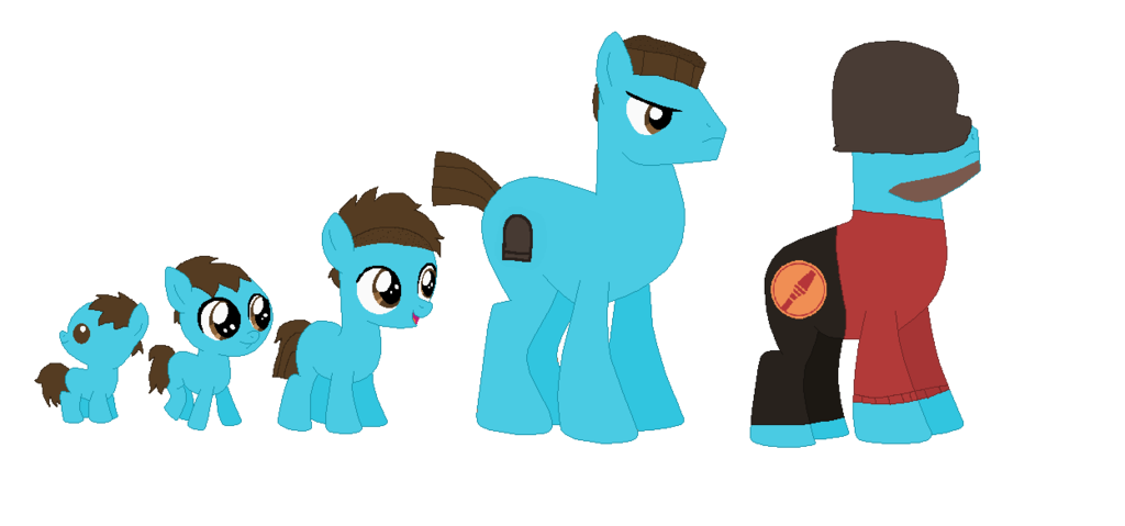 Drawing timelines age. Pony tf soldier timeline