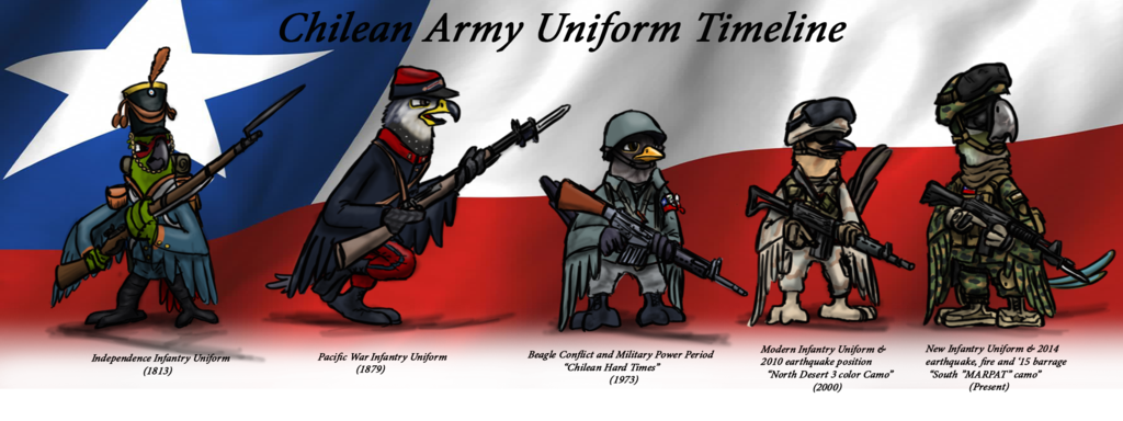 Timeline drawing deviantart. Other chilean army uniform