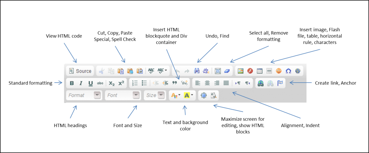 Drawing toolbars icon. Collection of toolbar